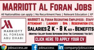 Marriott Al Forsan Careers